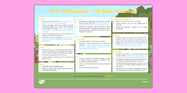 The Battle of Hastings Teaching Ideas
