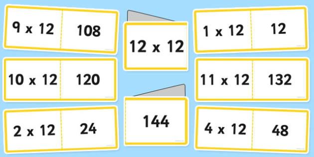 12 Times Table Cards - multiplication, twelve, visual, numeracy, times table, times tables