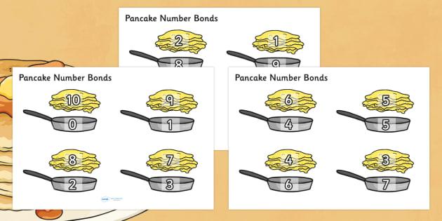 Pancake And Pan Number Bonds to Ten - pancake, number bonds