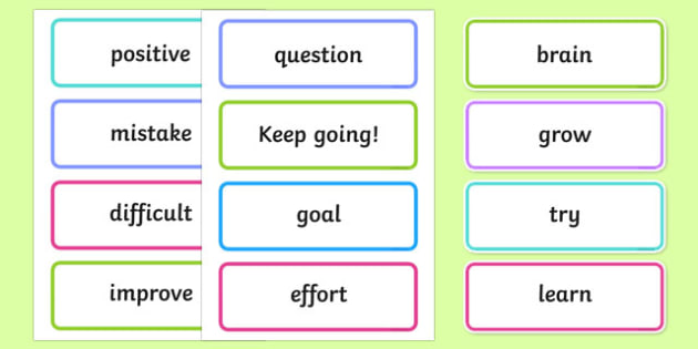 Growth Mindset Lower School Vocabulary Word Cards -Australia