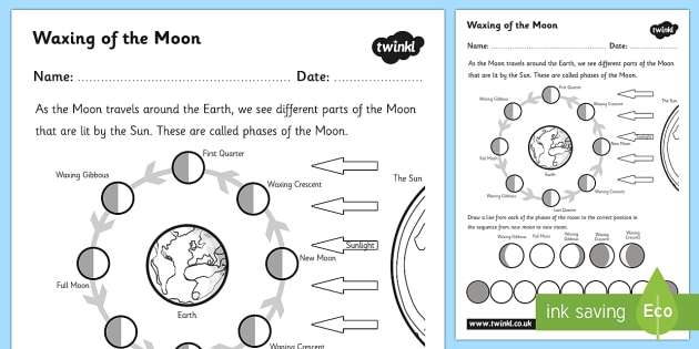 Waxing of the Moon Activity Sheet - phases of the moon, waxing of the moon, phases of the moon worksheet, phases of the moon diagram, ks2 science, the moon