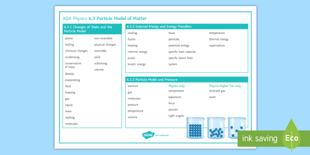 AQA Physics 6.3 Particle Model of Matter Word Mat - Word Mat, AQA, GCSE, Physics, particle, particle model, changing state, states of matter, matter, so
