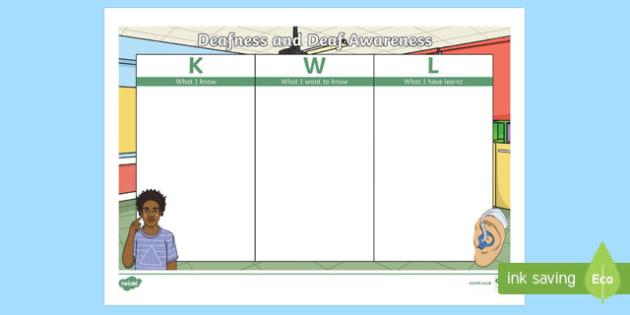 Deafness and Deaf Awareness KWL Grid