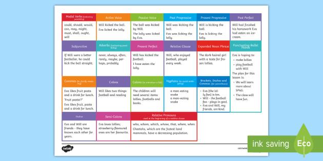 UKS2 SPaG Word Mat - spag, word mat, word, mat, spelling, punctuation, grammar