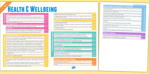 Scottish Curriculum For Excellence Overview Posters First ...