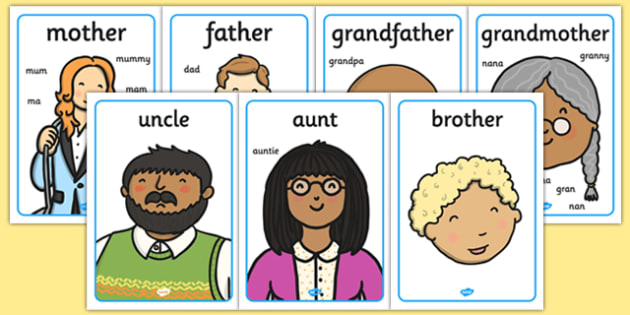 My Family Display Posters - Ourselves display, mum, dad, brother sister, grandpa, grandma, uncle, aunt,  KS1, ourselves, all about me, my body, senses, emotions, family, body, growth, granpa