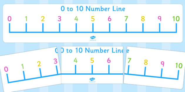 0 to 10 Number Line Display Banner - classroom, organisation, management, maths, number, board, numerals, line, digits, ones, ks1, key stage, early years,