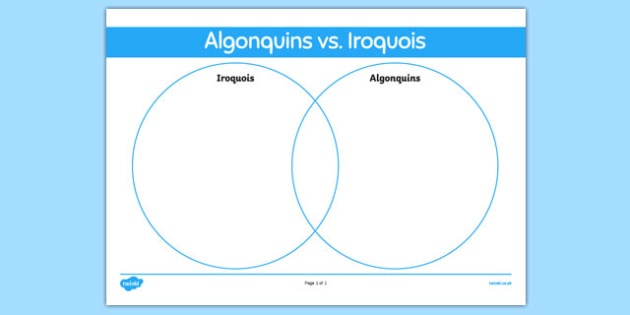 Similarities and Differences Iroquois and Algonquins Venn Diagram - canada, Aboriginal, Canada, Native, Algonquin, Iroquois, First Nations, compare and contrast, similarities and differences