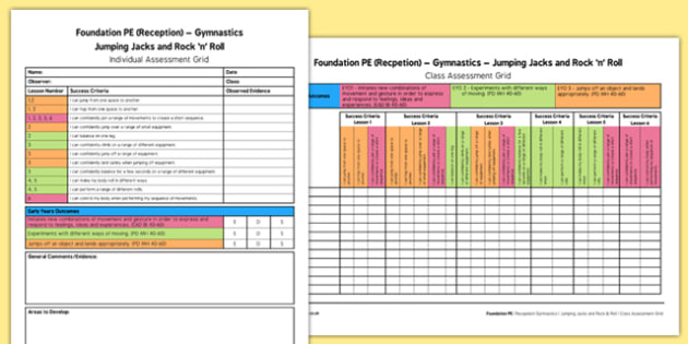 Foundation PE (Reception) - Gymnastics - Jumping Jacks and Rock n Roll Assessment Pack - EYFS, PE, Physical Development, Planning