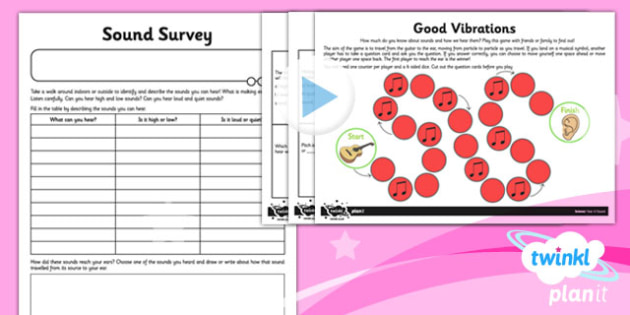 Science: Sound Year 4 Home Learning Tasks