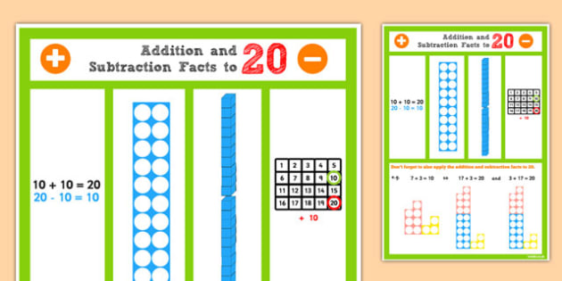 Addition and Subtraction Facts to 20 Display Poster - add, subtract, facts, plus, minus, twenty, display