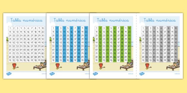 El tiempo y las estaciones del año Tablanumérica-Spanish