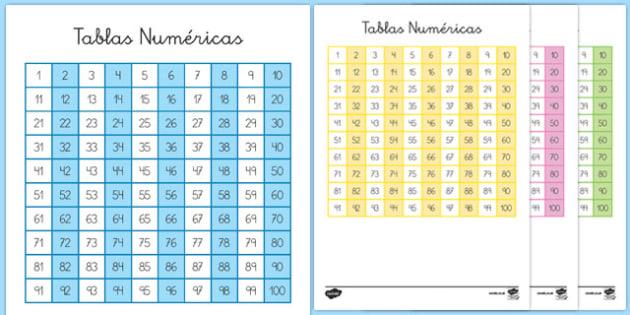 Tablasnuméricas