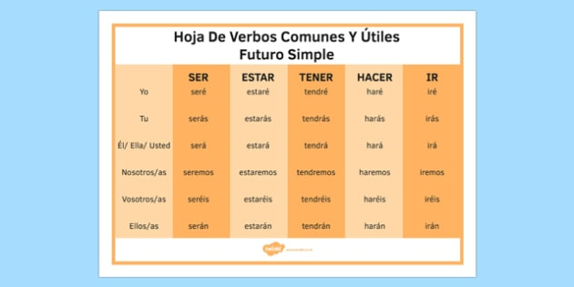Future Tense Common and Useful Spanish Verbs Mat