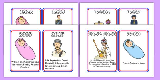 Colouring Pictures Queen Elizabeth 2 : The life of queen elizabeth ii