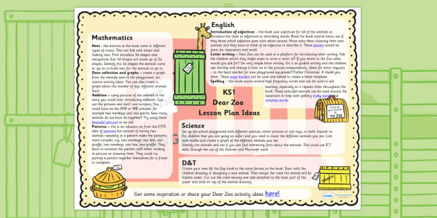 Lesson Plan Ideas KS1 to Support Teaching on Dear Zoo - dear, zoo, lesson, plan, zoo lesson plan, lesson ideas, KS1, KS1 lesson plans, KS1 dear zoo lesson, zoo lessons
