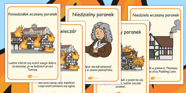 Materiały na gazetkę Wielki pożar Londynu chronologia po polsku , Polish