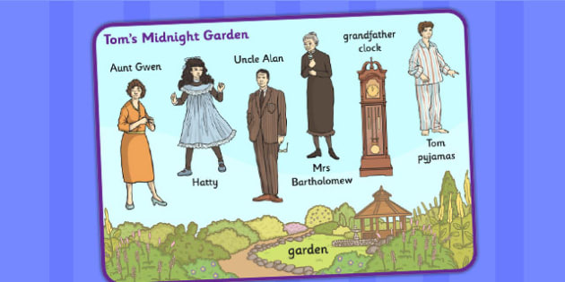 Tom's Midnight Garden Word Mat - word mat, garden, tom, midnight
