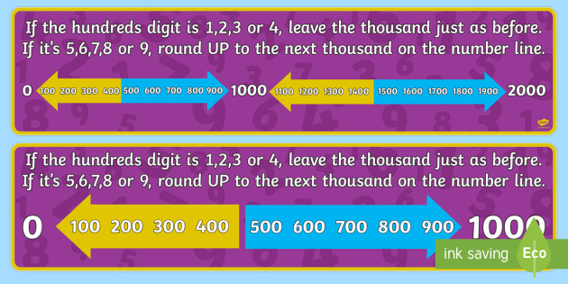 Rounding to 1000 poem number line Banner  - Rounding to 1000 Poem Number Line - rounding, round, rounding to thousand, thousand, rounding to 100