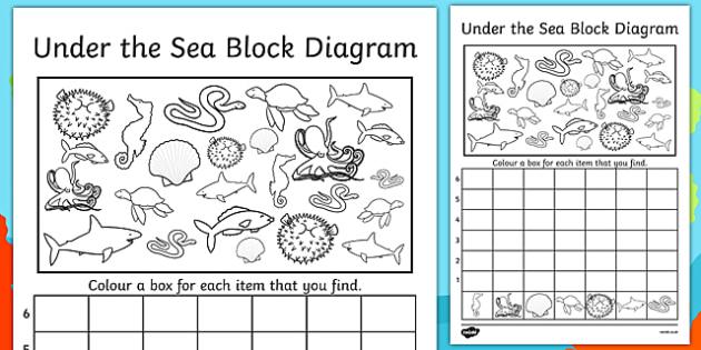 Under the Sea Bar Graph Activity Sheet - under the sea, bar graph, activity, worksheet