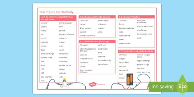 AQA Physics 6.2 Electricity Word Mat - Word Mat, AQA, GCSE, Physics, Static, Electricity, Energy, Transfers, Series, Parallel, circuit, Cur