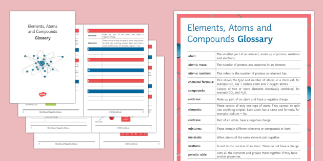 Elements, Atoms and Compounds Glossary - Glossary, elements, atoms ,compounds,, electrons, formula, mixtures, symbols, poster