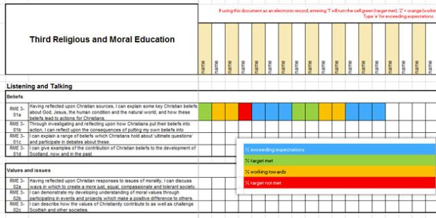 RME CfE Third Level Assessment Spreadsheet-Scottish