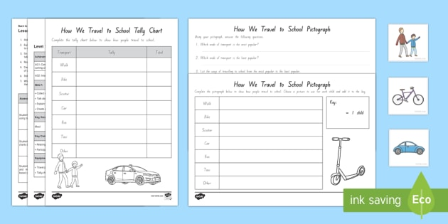 How we travel to school Statistics Resources and Lesson Pack - NZ Statistics (Back to School), statistics, all about me, statistical inquiry, pictographs, pictogra
