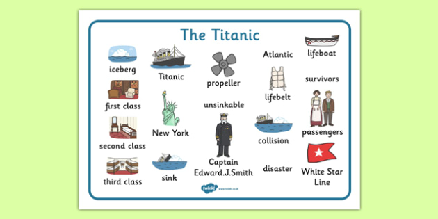 The Titanic Word Mat - The Titanic, resources, word mat, writing aid, Iceberg, Ship, Liner, White Star Line, disaster, New York, sink, lifeboat, boat, captain, survivors