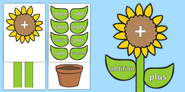 Maths Addition Vocabulary Flower Display - handwriting, maths, addition, vocabulary, flower, display