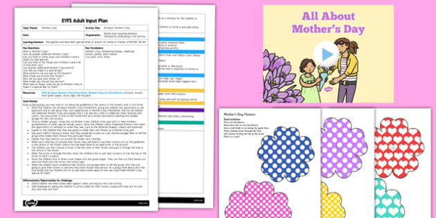 All About Mother's Day EYFS Adult Input Plan and Resource Pack - EYFS planning, Early Years Activities, adult led, Mother's Day, Mothering Sunday, Christianity, EAD