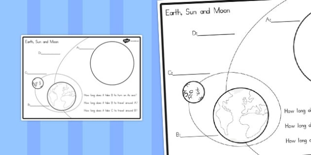 Earth, Sun and Moon Label and Question Colouring Sheet - australia