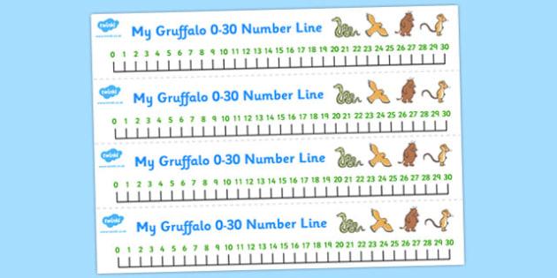 The Gruffalo Number Line 0-30 - gruffalo, number line, 0-30