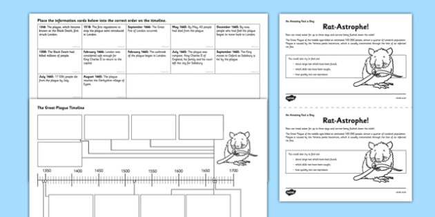 Rat-Astrophe! Activity Sheet - black death, plague, bubonic, fact of the day, activity, worksheet