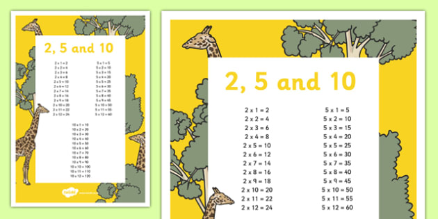 Multiplication Display Poster 2, 5, 10 Times - multiplication, 2, 5, 10, times table, maths, numeracy