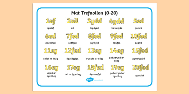 Mat Geiriau Trefnolion (0-20) - wall mathemateg, trefnolion, rhifau, rhif, mathemateg,Welsh - trefnolion, rhifau, rhif, mathemateg,Welsh