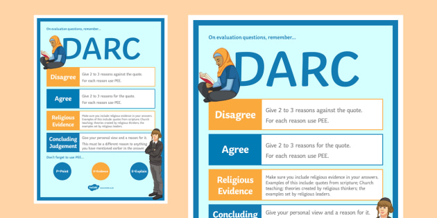 RS GCSE Exam Technique Display Poster