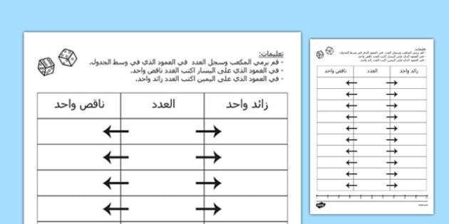 ورقة عمل زائد واحد وناقص واحد - حساب، أوراق عمل، جمع وطرح