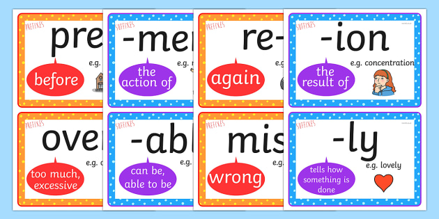 Prefix and Suffix Types Mini Display Posters - prefixes and suffixes, what prefixes and suffixes mean, prefix and suffix cards, prefix and suffix posters