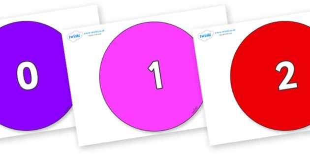 Numbers 0-31 on Circles - 0-31, foundation stage numeracy, Number recognition, Number flashcards, counting, number frieze, Display numbers, number posters