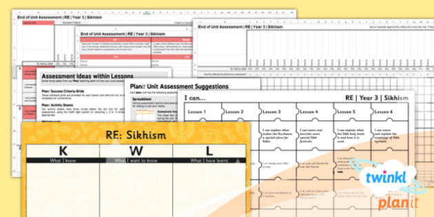 RE: Sikhism Year 3 Assessment Pack