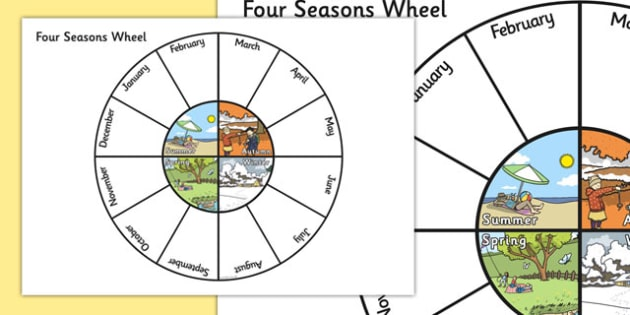 Four Seasons Wheel - australia, seasons, weather, wheel, visual aids, aids