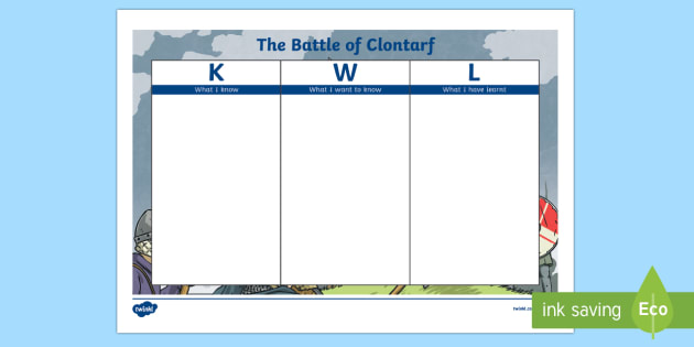 The Battle of Clontarf KWL Grid