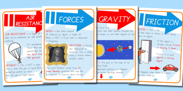 Types of Forces Display Posters - australia, display, posters