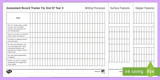 New Zealand End of Year 4 Writing Assessment Tracker - Assessment, End of Year 4, Literacy, Writing, assessment tracker, individual tracker