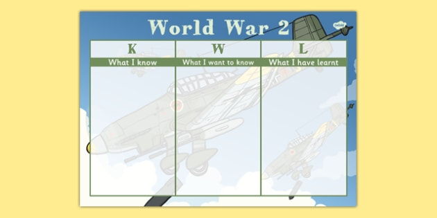 World War 2 KWL Grid - world war two, world war 2, ww2, kwl grid, kwl, grid, know, want, learn