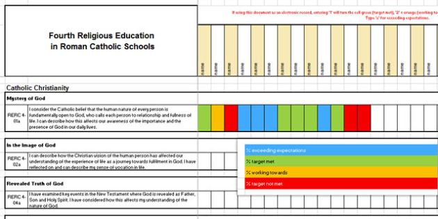 Scottish Curriculum for Excellence Fourth RERC Assessment Spreadsheet-Scottish