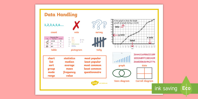 Data Handling Word Mat - data handling, data handling vocabulary, handling data, data handling aid, ks2 numeracy key words, ks2 numeracy word mat, ks2