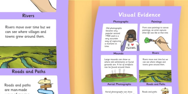 History Visual Evidence Large Display Poster - evidence, history