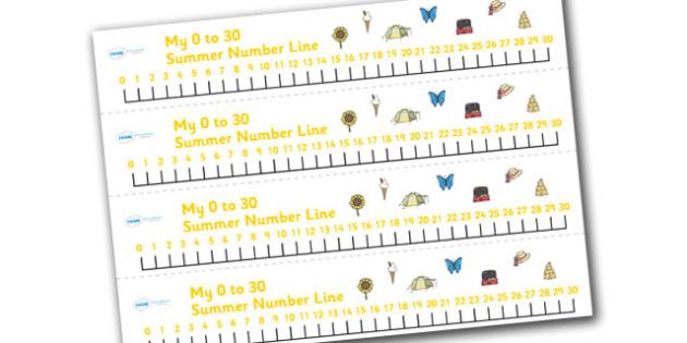 Summer Number Line (0-30) - Summer, season, Maths, Math, numberline, numberline display, holidays, beach, sun, flowers, ice cream, sea, seaside